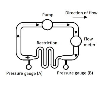 electricity electric current and new resistance Voltage, current and resistance - to find out more information about electricity and related topics, try these links.